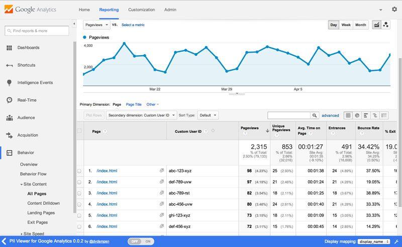 Estadísticas de mi página web - CreadoresWeb.mx
